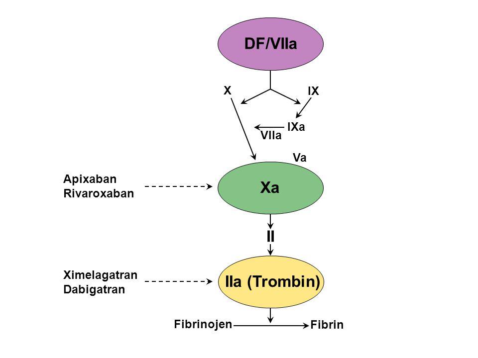 DF/VIIa Xa II IIa (Trombin) X IX IXa VIIa Va Apixaban Rivaroxaban