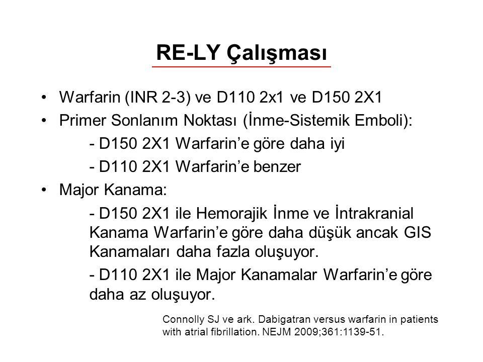 RE-LY Çalışması Warfarin (INR 2-3) ve D110 2x1 ve D150 2X1