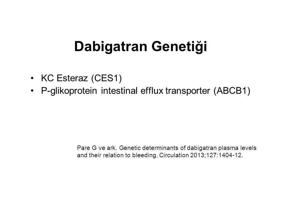 Dabigatran Genetiği KC Esteraz (CES1)