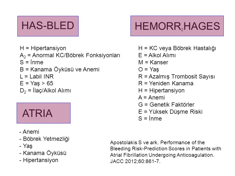 HAS-BLED HEMORR2HAGES ATRIA H = Hipertansiyon