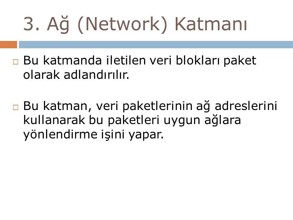 3. Ağ (Network) Katmanı Bu katmanda iletilen veri blokları paket olarak adlandırılır.