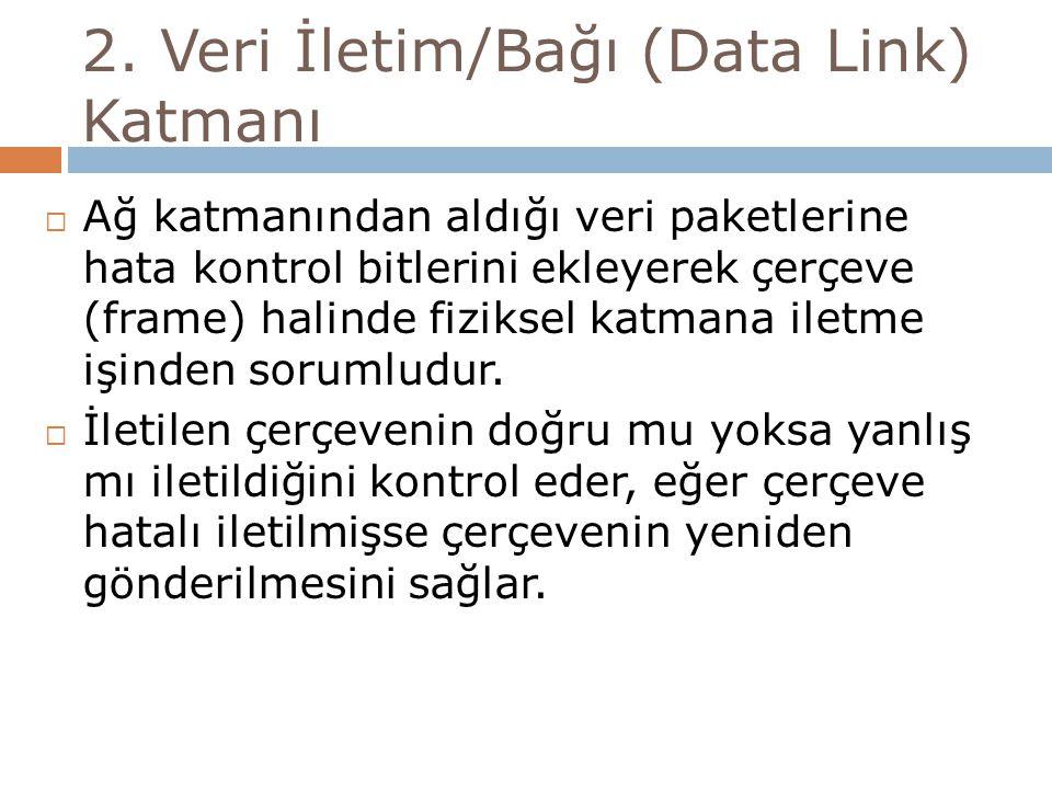 2. Veri İletim/Bağı (Data Link) Katmanı