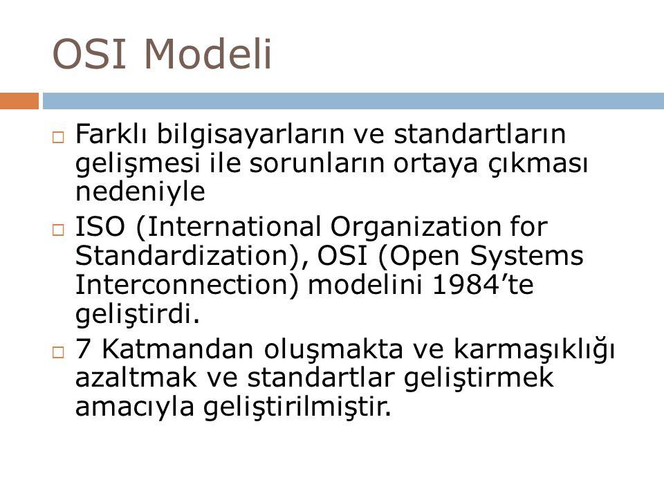 OSI Modeli Farklı bilgisayarların ve standartların gelişmesi ile sorunların ortaya çıkması nedeniyle.