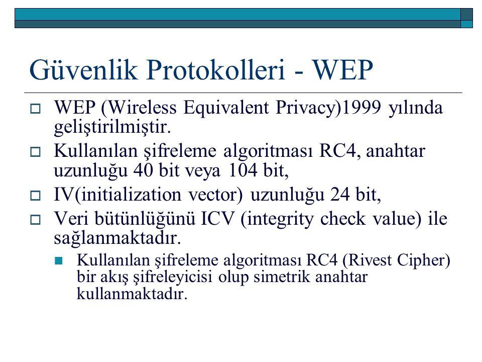 Güvenlik Protokolleri - WEP