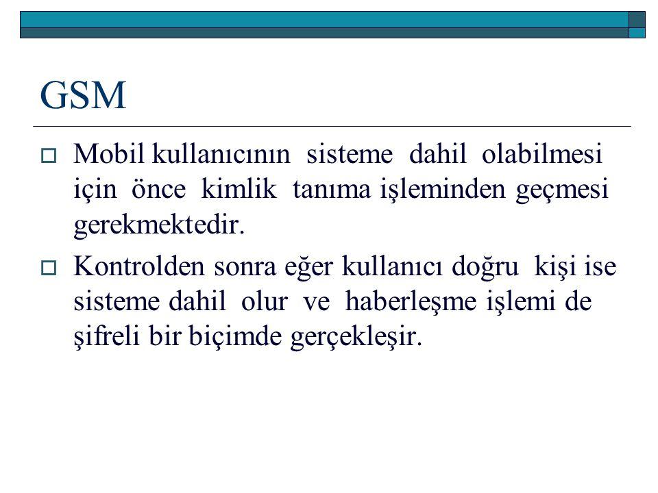 GSM Mobil kullanıcının sisteme dahil olabilmesi için önce kimlik tanıma işleminden geçmesi gerekmektedir.