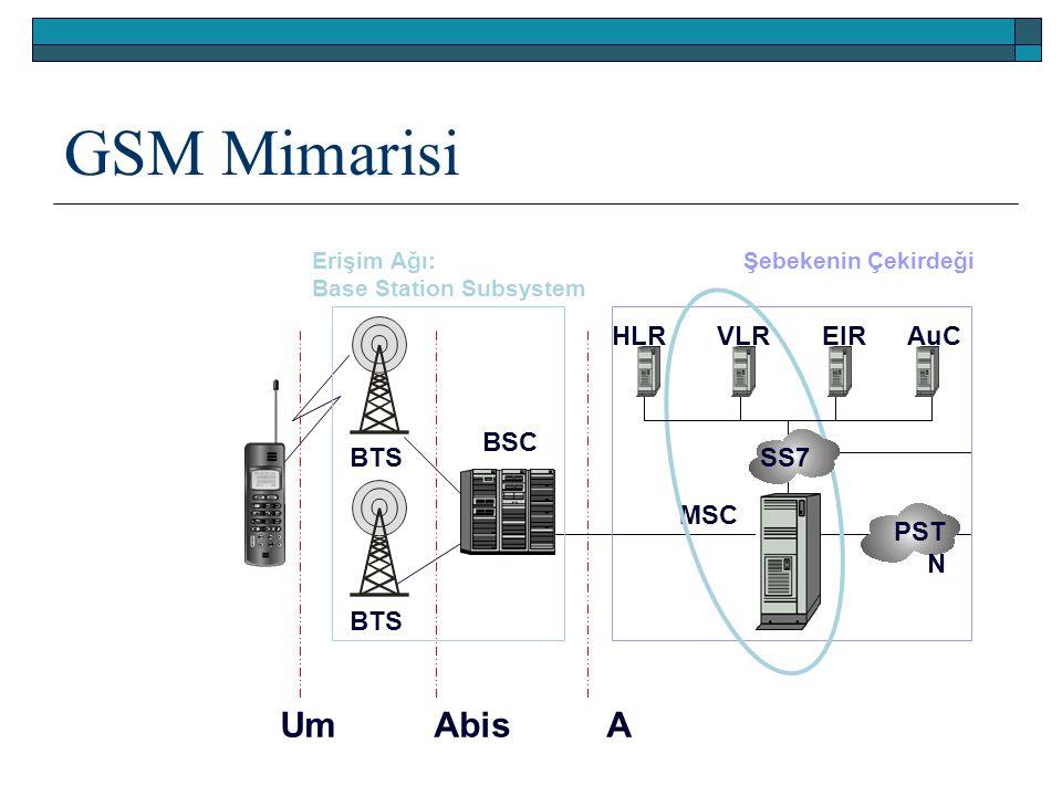 GSM Mimarisi Um Abis A BSC BTS HLR VLR EIR AuC MSC PSTN SS7