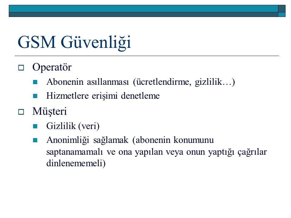 GSM Güvenliği Operatör Müşteri