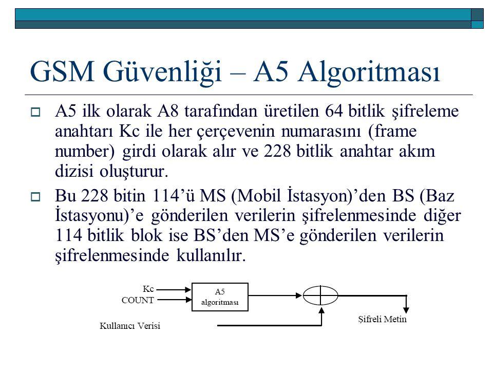 GSM Güvenliği – A5 Algoritması