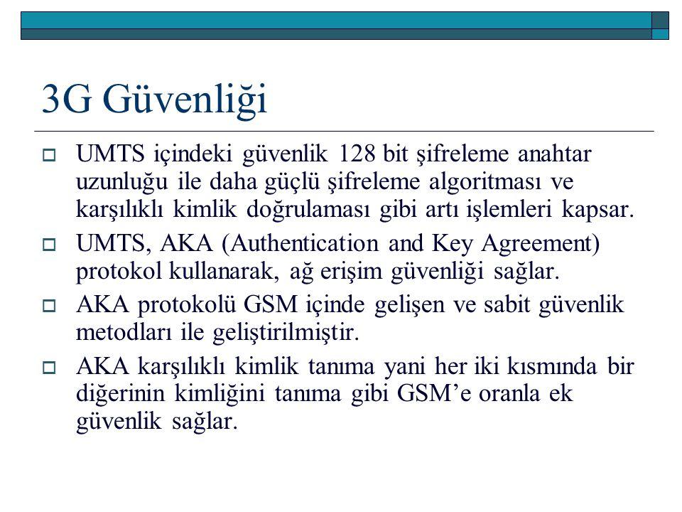 3G Güvenliği
