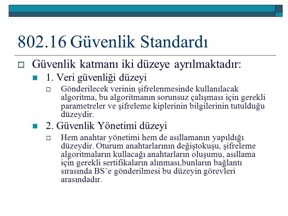 802.16 Güvenlik Standardı Güvenlik katmanı iki düzeye ayrılmaktadır: