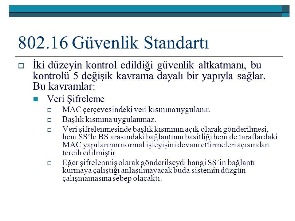 802.16 Güvenlik Standartı İki düzeyin kontrol edildiği güvenlik altkatmanı, bu kontrolü 5 değişik kavrama dayalı bir yapıyla sağlar. Bu kavramlar:
