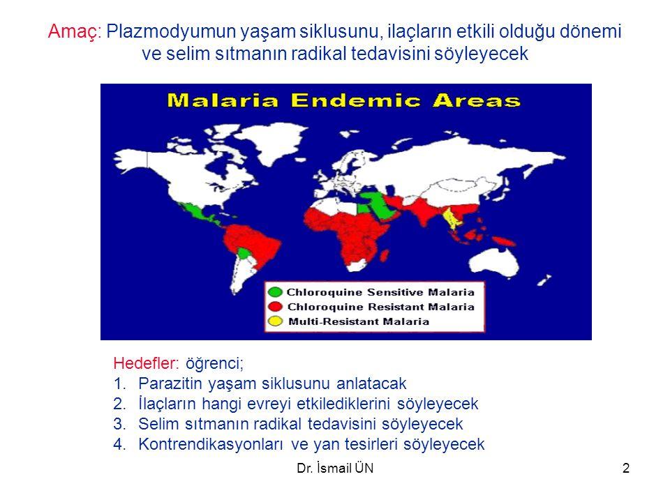 Amaç: Plazmodyumun yaşam siklusunu, ilaçların etkili olduğu dönemi ve selim sıtmanın radikal tedavisini söyleyecek