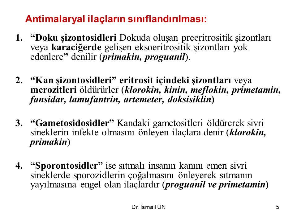 Antimalaryal ilaçların sınıflandırılması: