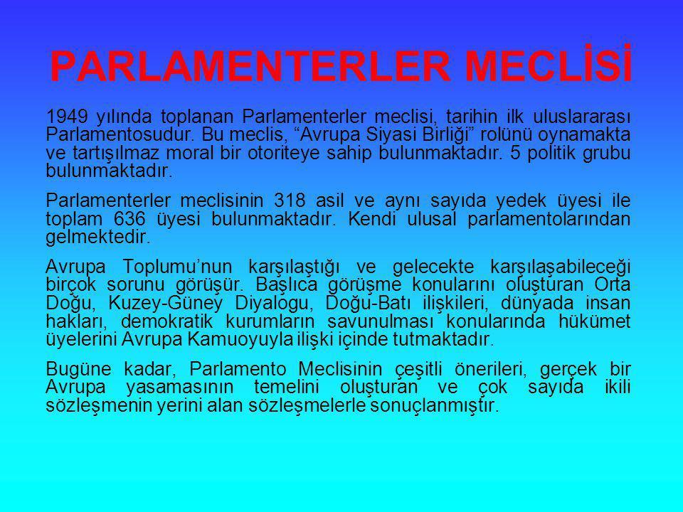 PARLAMENTERLER MECLİSİ