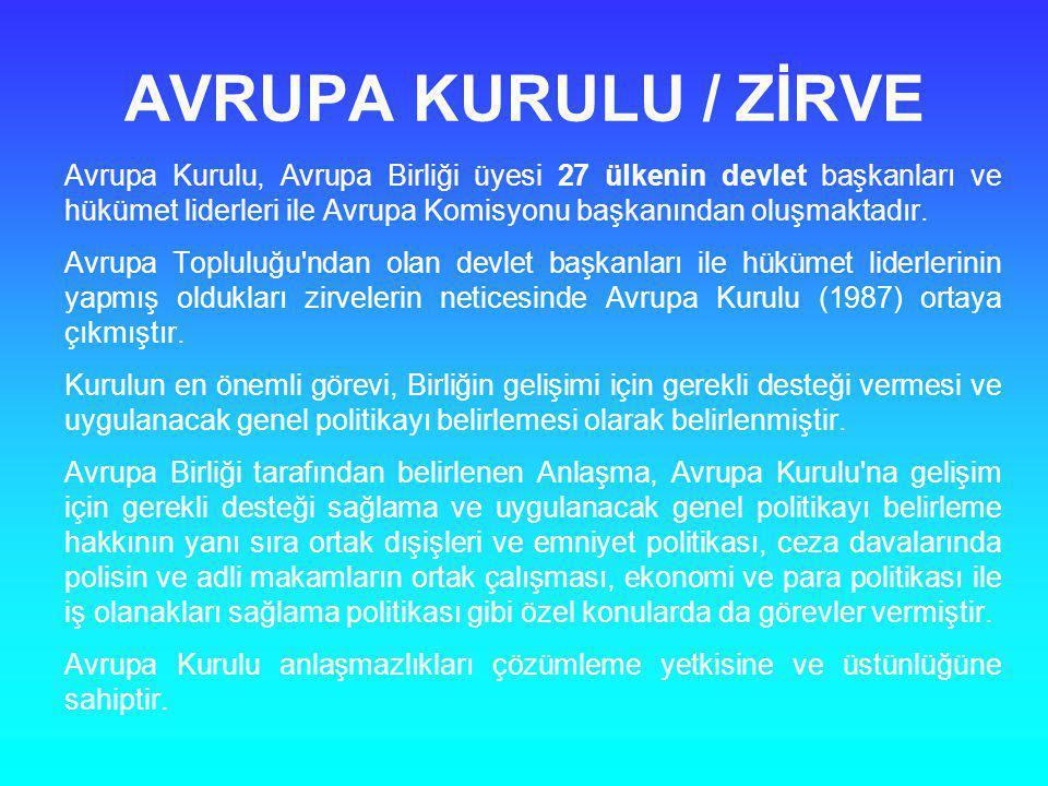 AVRUPA KURULU / ZİRVE