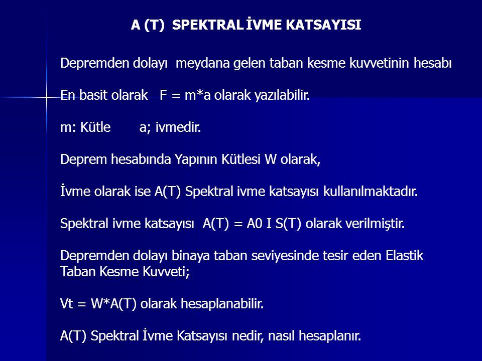 A (T) SPEKTRAL İVME KATSAYISI
