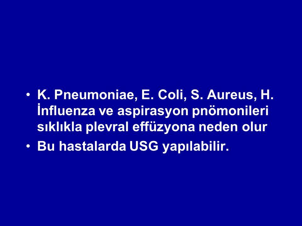 K. Pneumoniae, E. Coli, S. Aureus, H