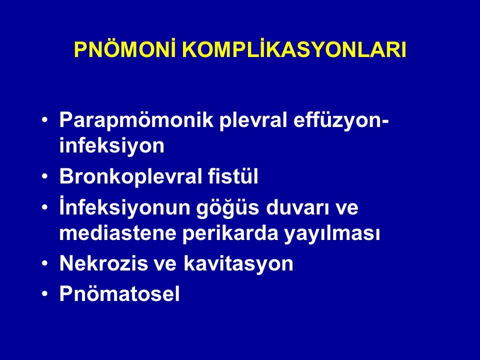 PNÖMONİ KOMPLİKASYONLARI