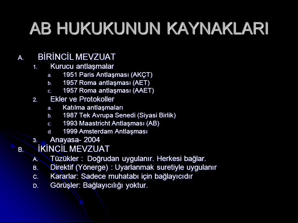 AB HUKUKUNUN KAYNAKLARI