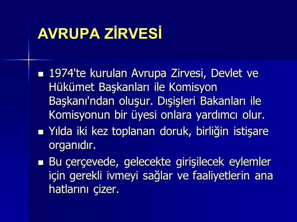 AVRUPA ZİRVESİ