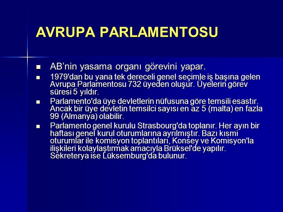 AVRUPA PARLAMENTOSU AB'nin yasama organı görevini yapar.