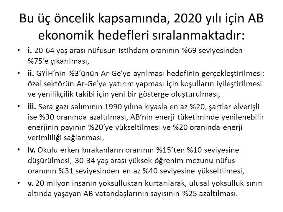 Bu üç öncelik kapsamında, 2020 yılı için AB ekonomik hedefleri sıralanmaktadır: