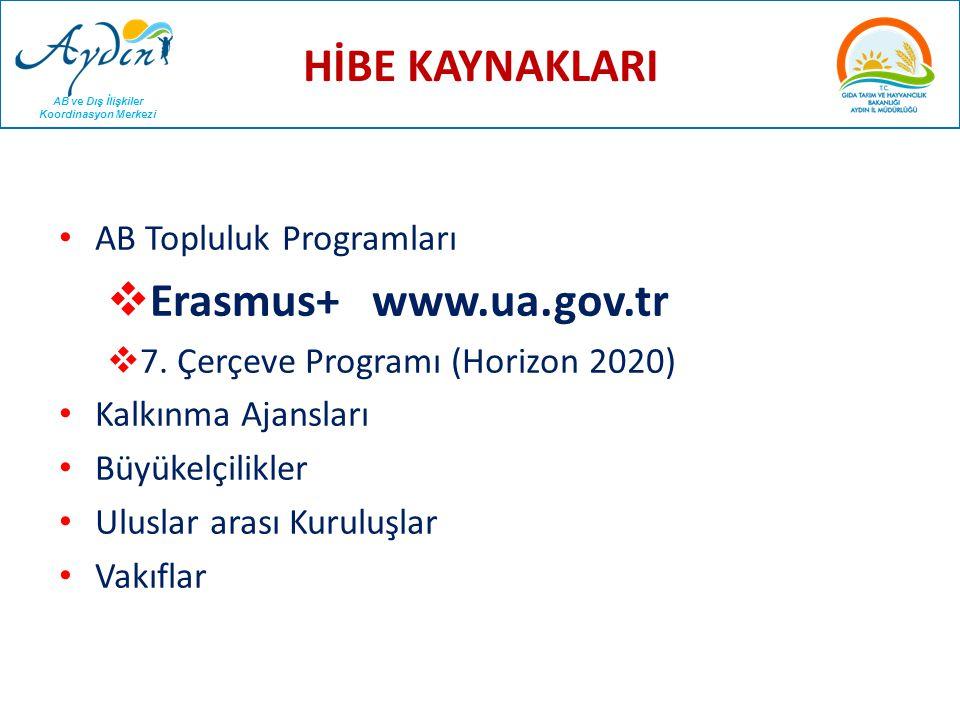 HİBE KAYNAKLARI Erasmus+ www.ua.gov.tr AB Topluluk Programları
