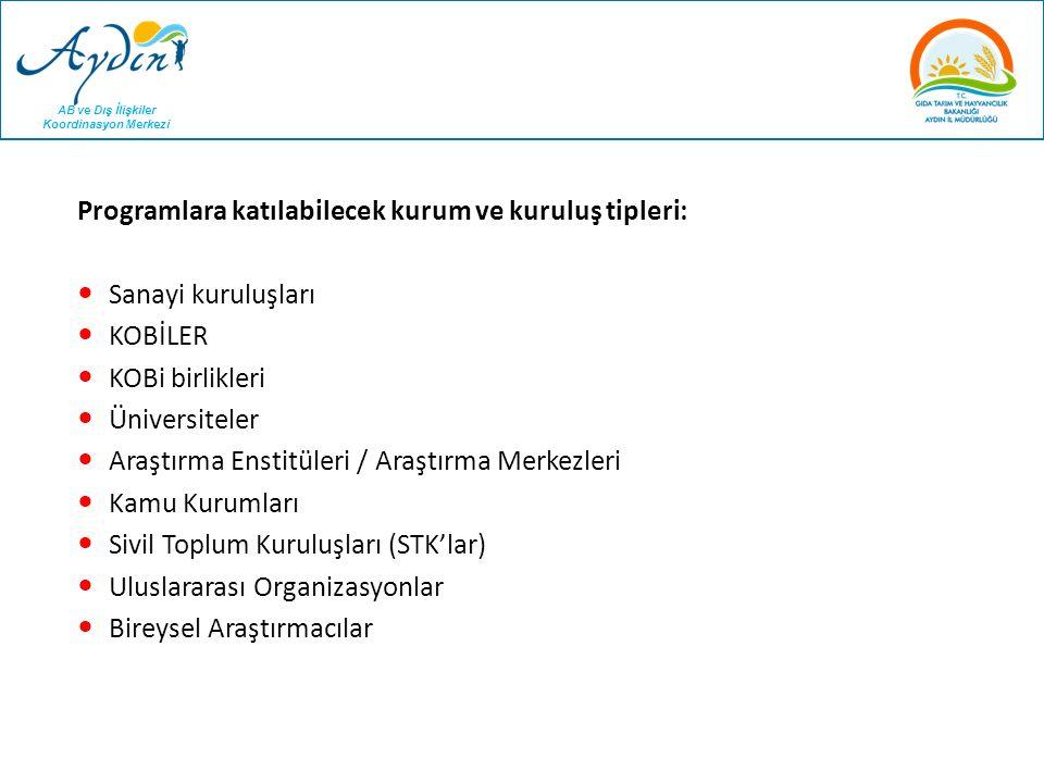 Programlara katılabilecek kurum ve kuruluş tipleri: