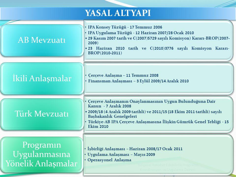 Programın Uygulanmasına Yönelik Anlaşmalar