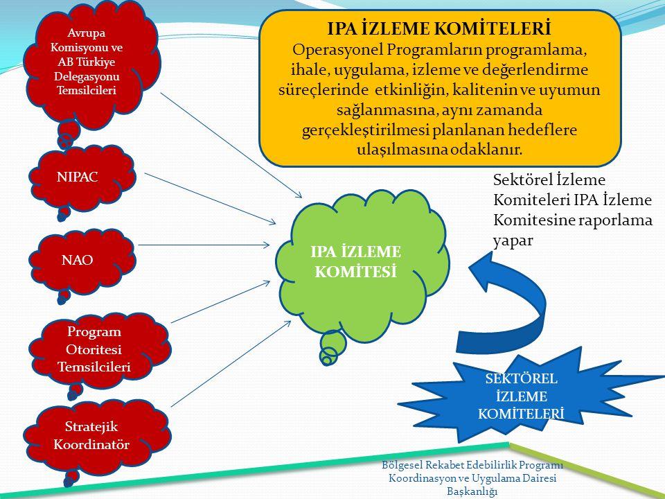 Avrupa Komisyonu ve AB Türkiye Delegasyonu Temsilcileri