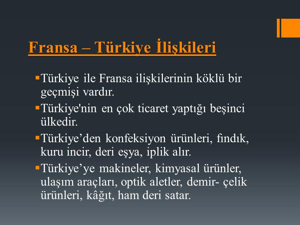 Fransa – Türkiye İlişkileri