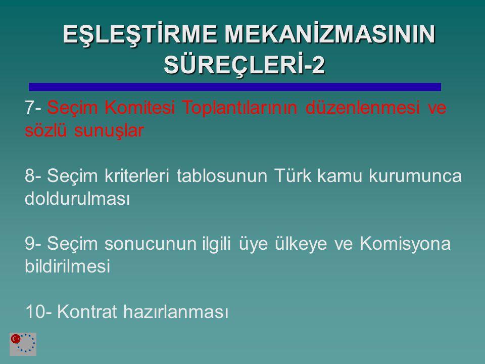EŞLEŞTİRME MEKANİZMASININ SÜREÇLERİ-2
