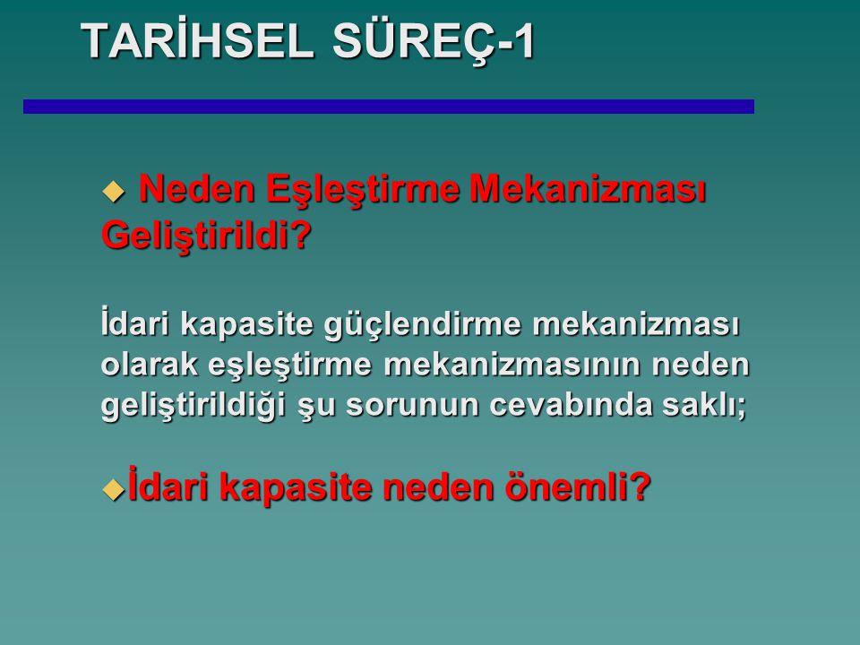 TARİHSEL SÜREÇ-1 Neden Eşleştirme Mekanizması Geliştirildi