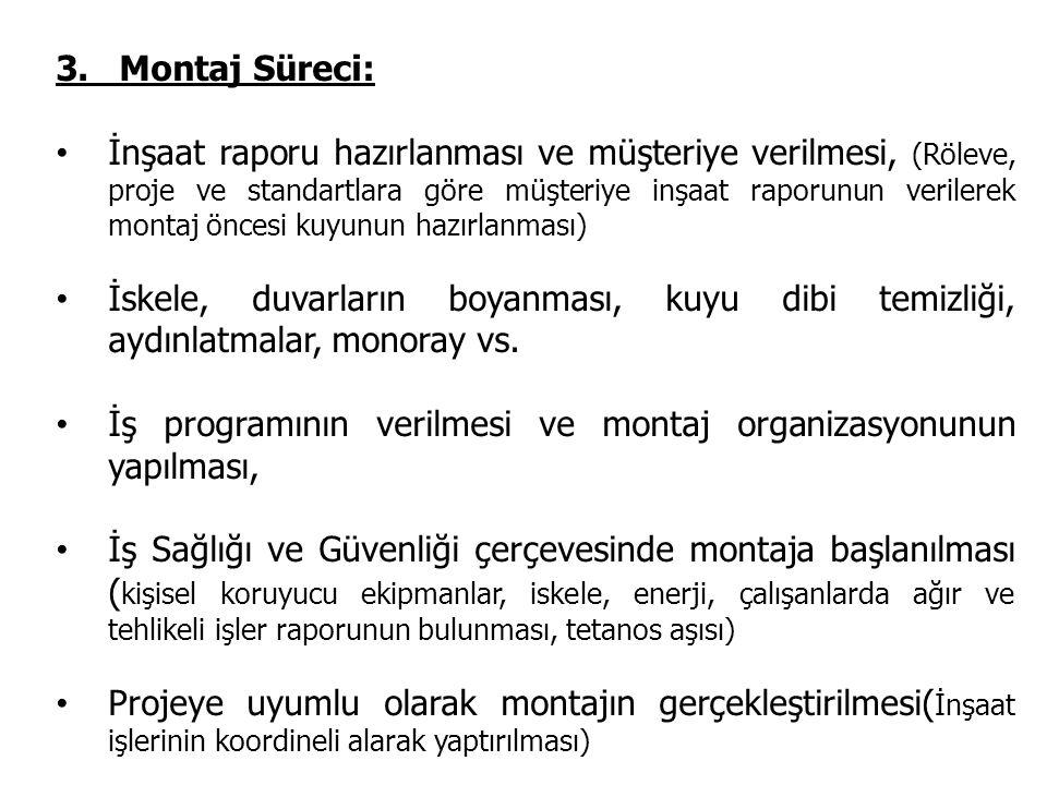 3. Montaj Süreci: