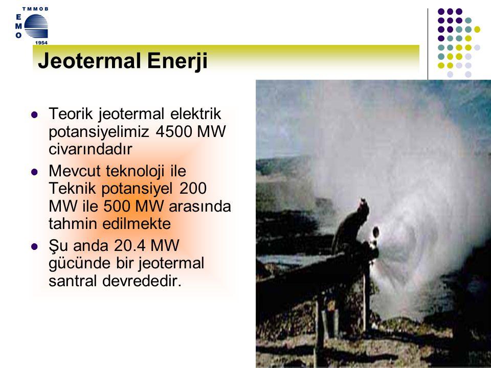 Jeotermal Enerji Teorik jeotermal elektrik potansiyelimiz 4500 MW civarındadır.
