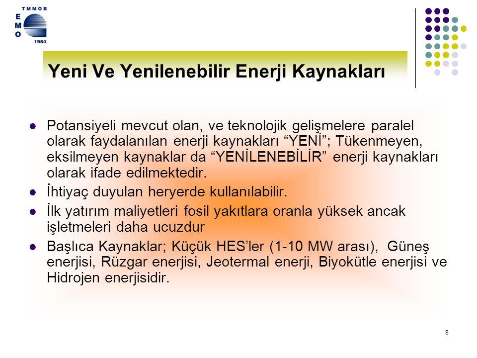 Yeni Ve Yenilenebilir Enerji Kaynakları