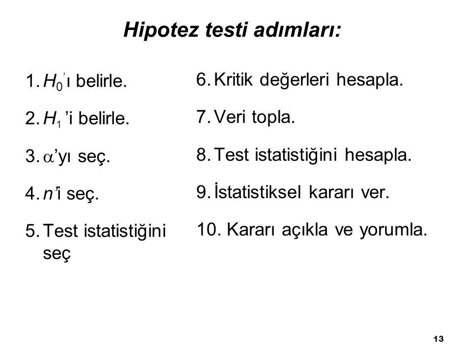 Hipotez testi adımları:
