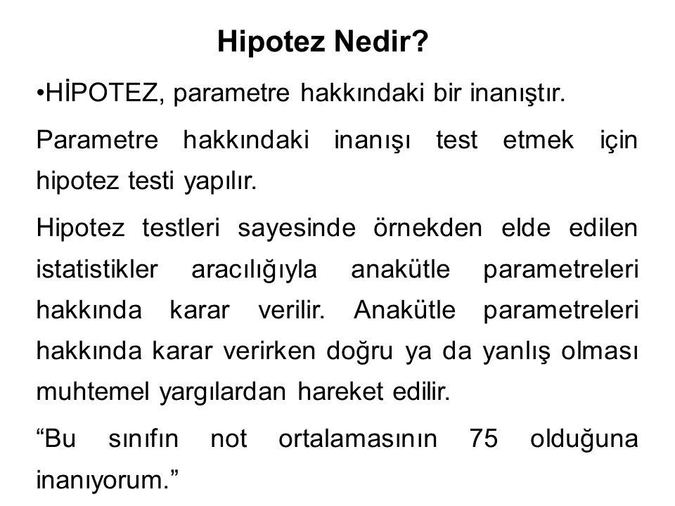 Hipotez Nedir HİPOTEZ, parametre hakkındaki bir inanıştır.