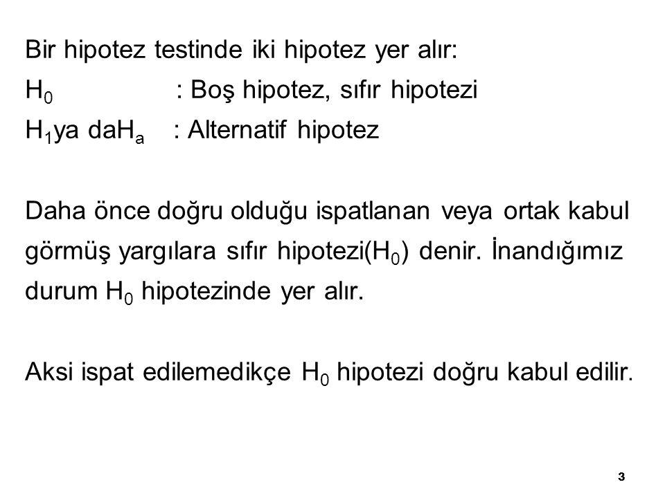 Bir hipotez testinde iki hipotez yer alır: H0 : Boş hipotez, sıfır hipotezi H1ya daHa : Alternatif hipotez Daha önce doğru olduğu ispatlanan veya ortak kabul görmüş yargılara sıfır hipotezi(H0) denir.