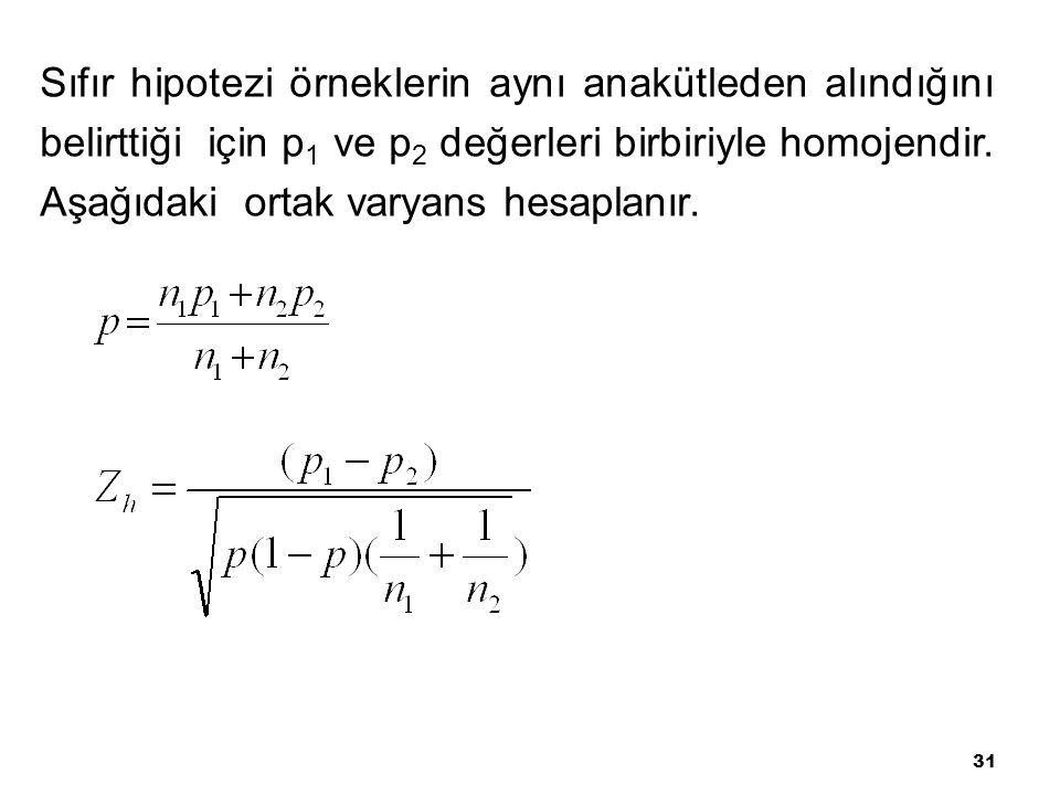 Sıfır hipotezi örneklerin aynı anakütleden alındığını belirttiği için p1 ve p2 değerleri birbiriyle homojendir. Aşağıdaki ortak varyans hesaplanır.