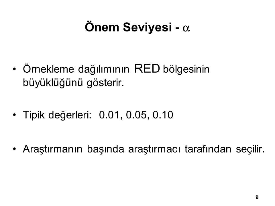 Önem Seviyesi -  Örnekleme dağılımının RED bölgesinin büyüklüğünü gösterir. Tipik değerleri: 0.01, 0.05, 0.10.