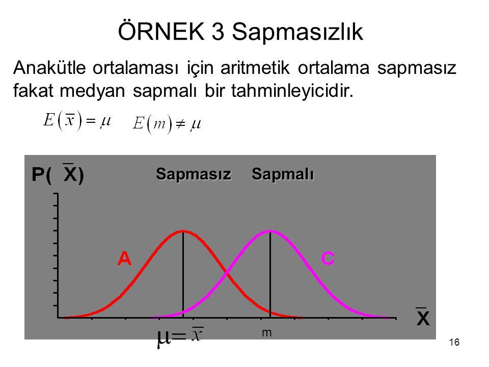 ÖRNEK 3 Sapmasızlık Anakütle ortalaması için aritmetik ortalama sapmasız fakat medyan sapmalı bir tahminleyicidir.