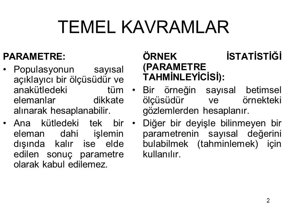 TEMEL KAVRAMLAR PARAMETRE: