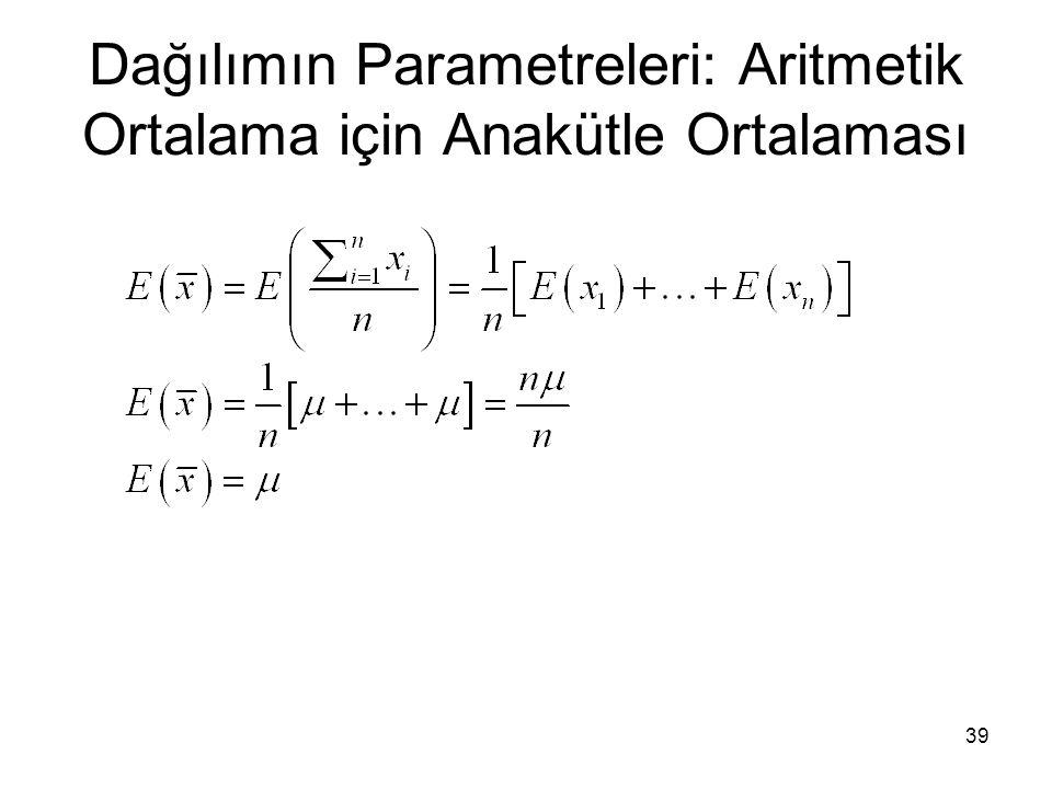 Dağılımın Parametreleri: Aritmetik Ortalama için Anakütle Ortalaması