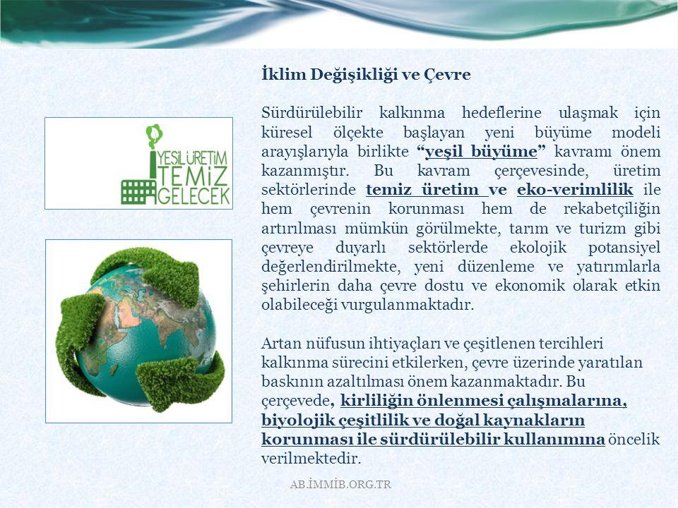 İklim Değişikliği ve Çevre