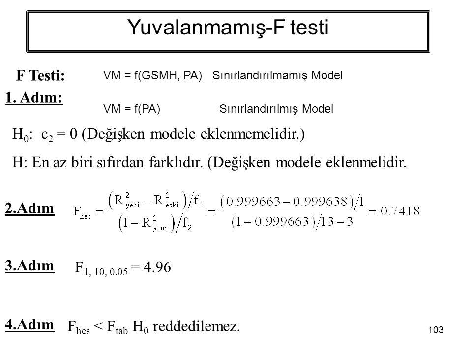 Yuvalanmamış-F testi F Testi: 1. Adım: