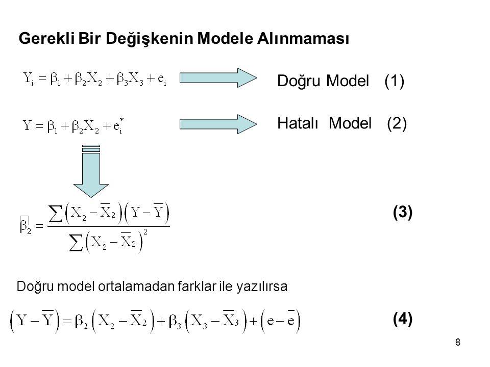 Gerekli Bir Değişkenin Modele Alınmaması