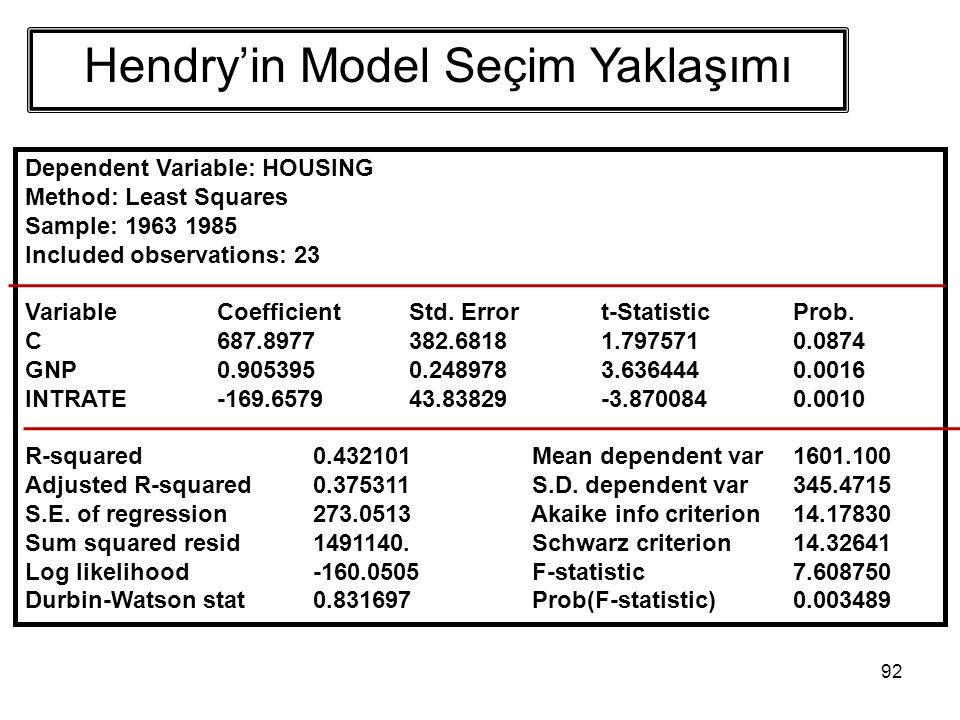 Hendry'in Model Seçim Yaklaşımı