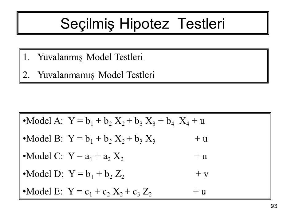 Seçilmiş Hipotez Testleri