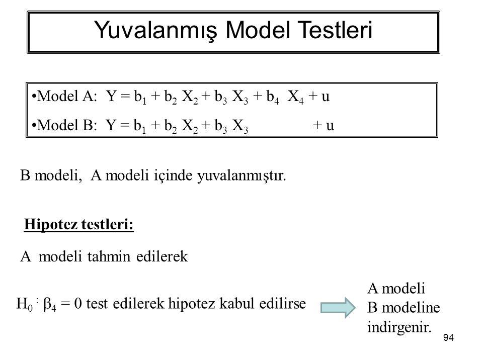 Yuvalanmış Model Testleri